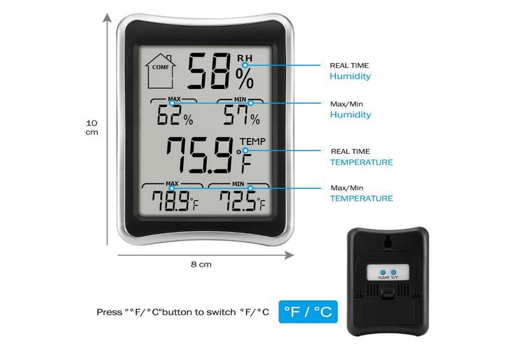 Avis et Test Thermomètre Hygromètre E2Buy